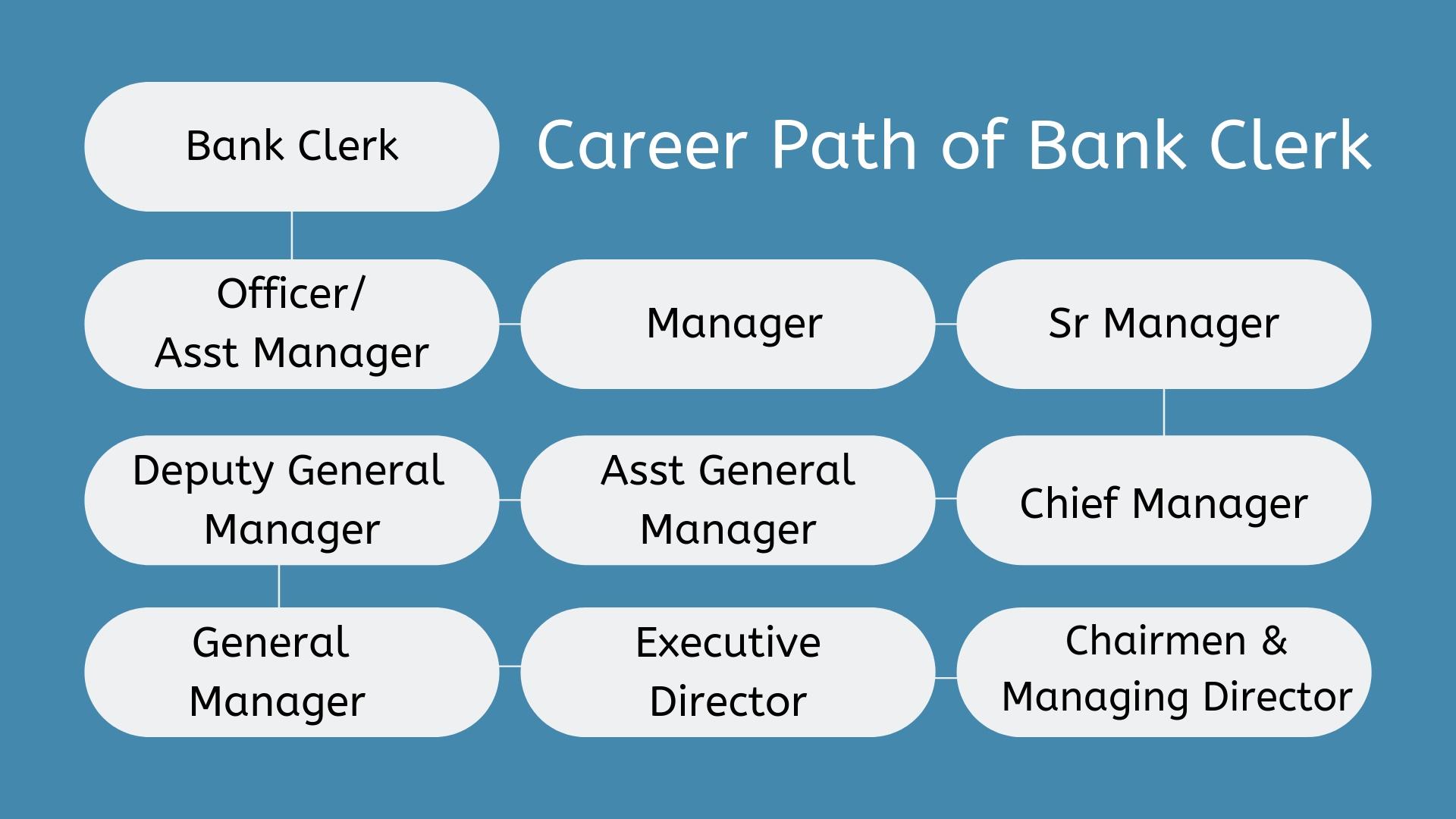 Career Path of Bank Clerk